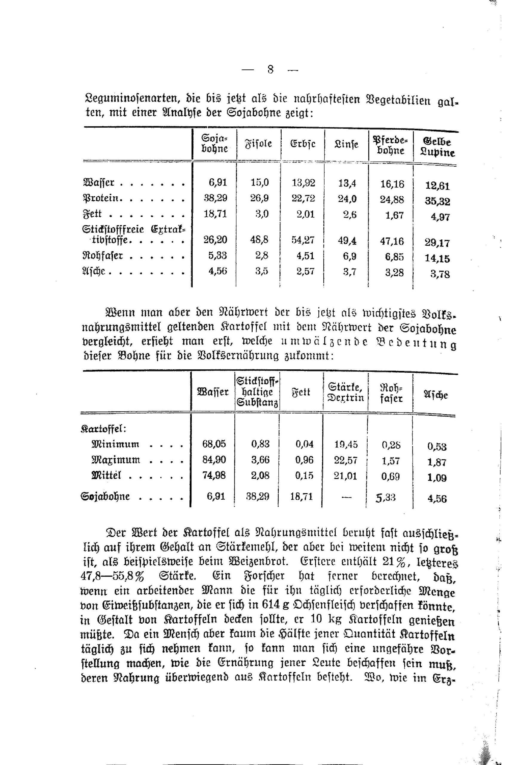 """Der Scan einer Seite aus """"Die Einführung der Soja, eine Umwälzung der Ernährung"""" zeigt zwei in den Text eingebettete Tabellen zum Nährstoffgehalt von Soja im Vergleich zu anderen Feldfrüchten wie Linsen und Kartoffeln."""